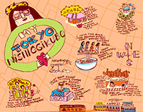 Illustrated Map of Nishiogikubo, Tokyo, Japan