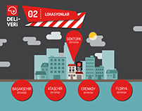 'Deli-Veri' Shipping Service Infographics