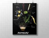 Affiches de recettes de cuisine