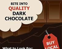 Infographic - Dark Chocolate