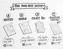 Visual Thinking and Graphic Facilitator / 2018