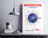 Schiphol Airport Infographic