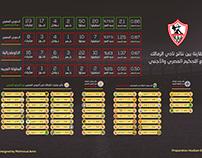 Zamalek sc statistics