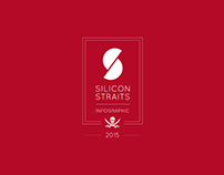 Silicon Straits Infographics in 2015