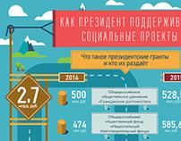 Инфографика для РБК