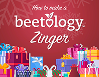 How to Make a Beetology Zinger