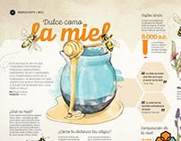 Infografías para Cocina - Semana 2015