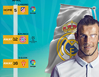 Real Madrid Matches in April