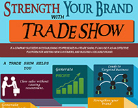 Strength Your Brand With Trade Show