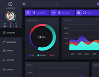 Sketch Web Dashboard UI Kit