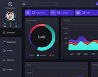 Sketch Web Dashboard UI Kit