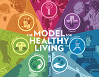 The Model for Healthy Living | Whole Person Care