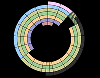 Interactive Periodical System of the Elements