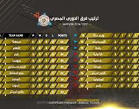 Arrangement Egyptian Premier League teams ( 2016-2017)
