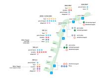 Infographic: Brooklyn Bridge Park Services