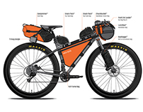 Anatomy of a bikepacking rig