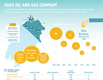 Iran 2016 The Oil & Gas Year