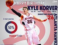 Kyle Korver Infographic