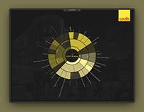 UI/UX – Savills - Interactive Pitchtool - Draft