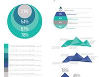 Diseño de infografías / Infographics Design
