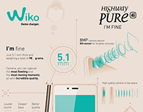 Wiko Highway Pure 4G infographic