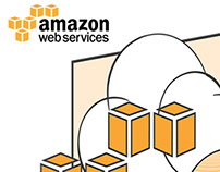 Amazon Interactive PDF