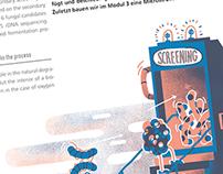 BRAIN AG - Blickwinkel / 2014