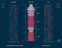 Super Bass - Nicki Minaj (Infographic Poster)