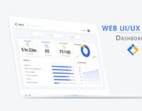 Simba IQ Dashboard Design