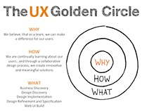 Intralinks UX Team: What is Your Why?