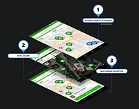 Mobile Parking App - ParkingFriend Concept