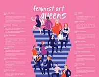 Feminist Art Queens