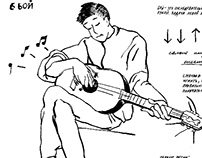The (very) short guide to guitar playing