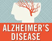 Alzheimer's Disease | Infographic