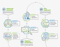 Health Fidelity Infographic