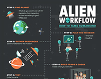 Alien Workflow - How to tame humankind