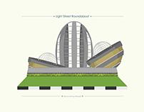 Penang Historical/Signature Buildings