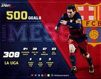 Messi 500 Goals - Sports Media