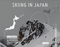 Skiing in Japan Infographic