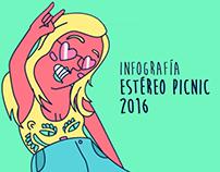 Infografía: Festival Estéreo Picnic 2016
