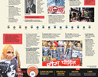 Timeline graphic for Mint