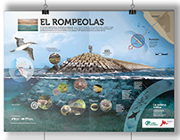 El Rompeolas - Infographic