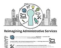 Reimagining Administrative Services Branding