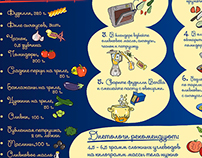 Рецепты пасты для Марафона Barilla