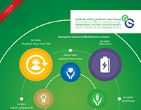Management Systems Certified Bodies Encyclopedia | KSA