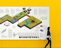 Taken for Granted | System Design Project