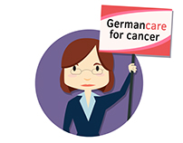 german care for cancer