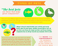 info graphic pet types