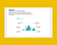 Animated Infographic Microsite on E-Commerce