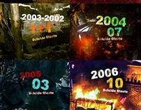Suicide Blasts History- Timeline Info Graphics